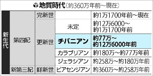 20171113-00050037-yom-000-5-view